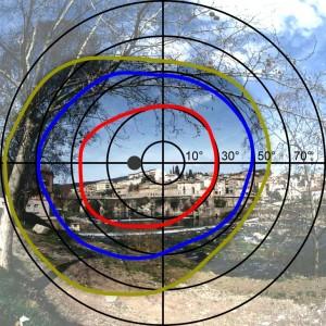 Campo visual - Foto: Wikipedia